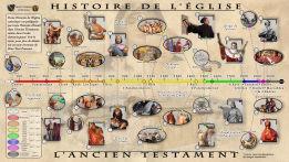 Front Timeline Brochure (french)_00000.j