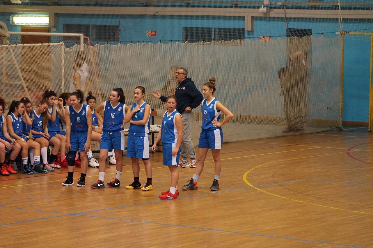 U18B Casteggio vs Vittuone (23).JPG
