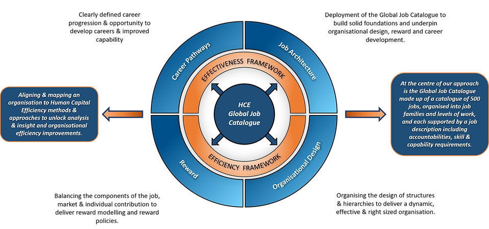 HCE Overview.png