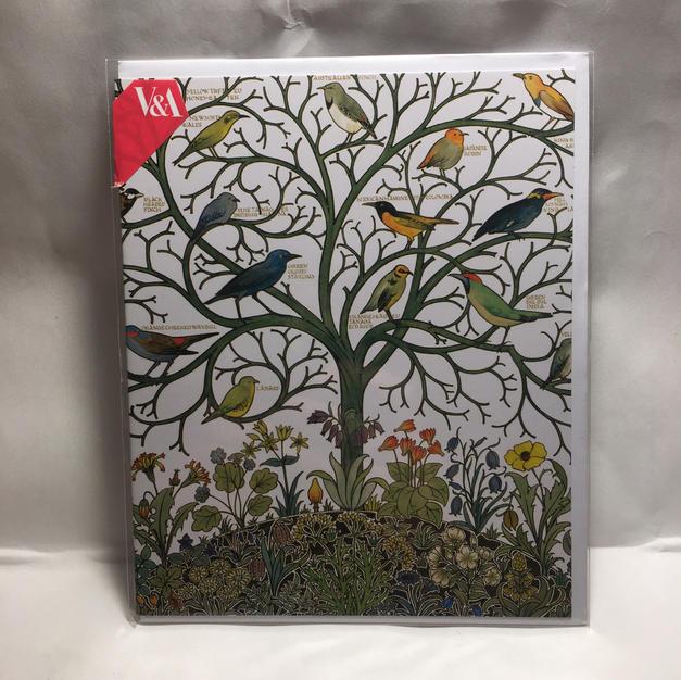 Voysey Birds Textile - Notes & Queries