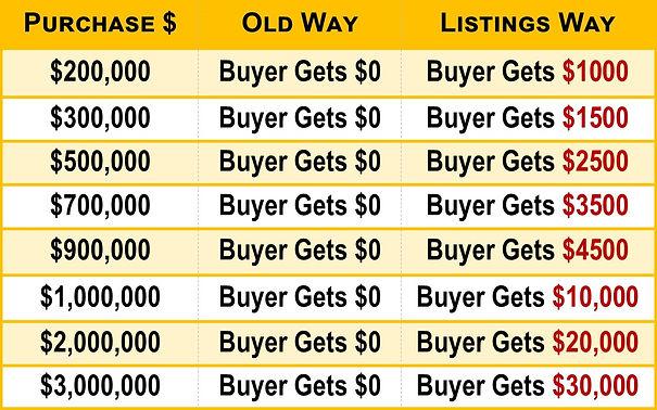 Buyers rebate 500 per 100k (7).jpg