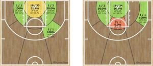 tt playoff shot chart.png