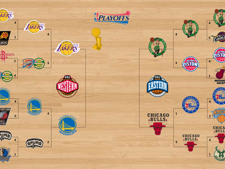 The All-Time Tournament: Western Conference Round 2