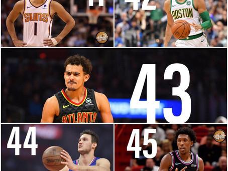 The Top 50 NBA Players Entering the 2019-20 Season: 41-45