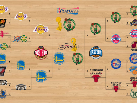 The All-Time Tournament: NBA Finals