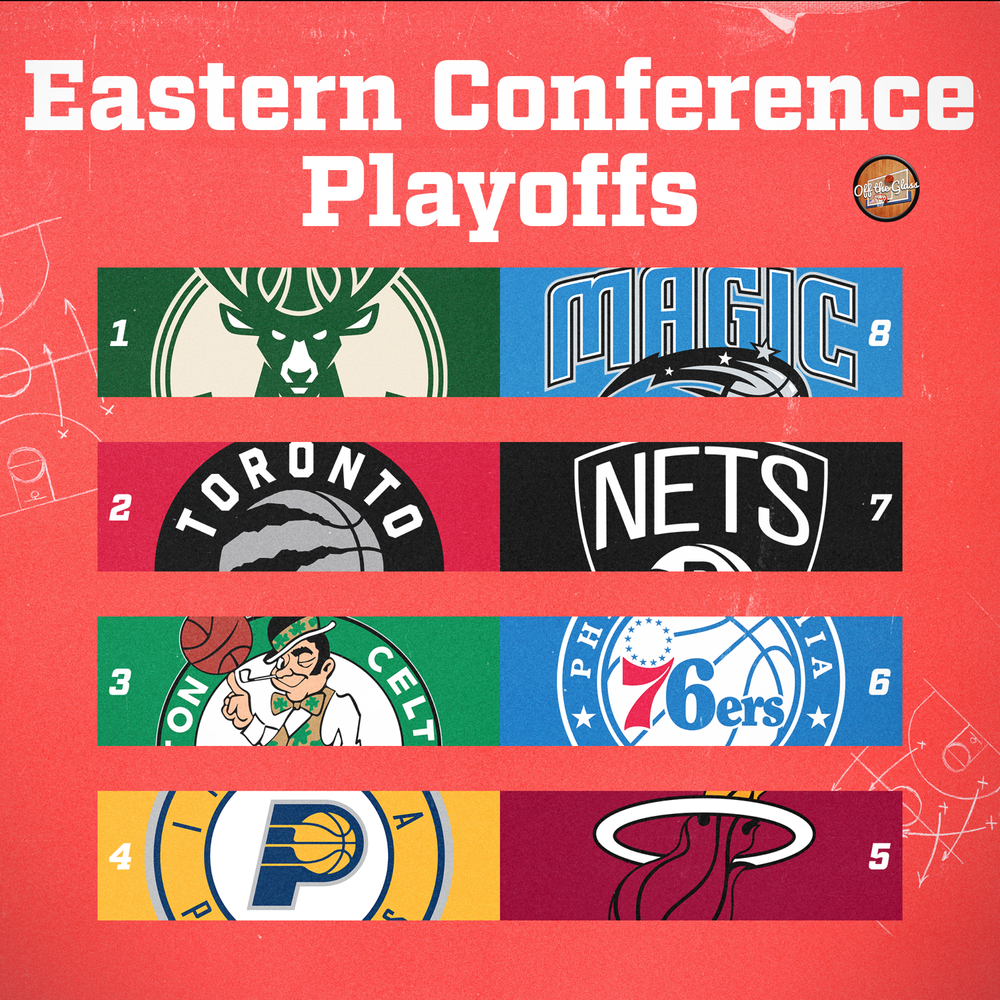 2020 NBA Playoffs: Eastern Conference Predictions