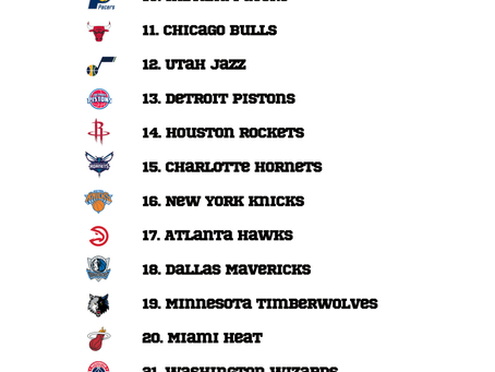 NBA Power Rankings: Offseason Edition