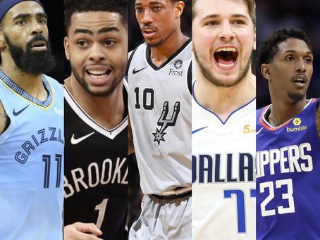 The Top 50 NBA Players Entering the 2019-2020 Season: 36-40