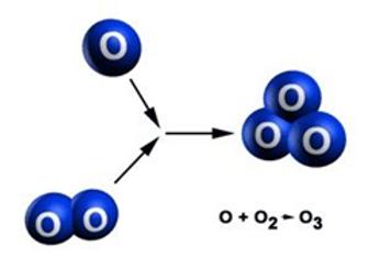 Ozon-jeneratoru-3.png