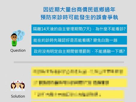 【醫療溝通風向球】EP1 防疫期間的約診疑慮