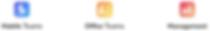 Screen Shot 2020-01-26 at 16.09.50.png