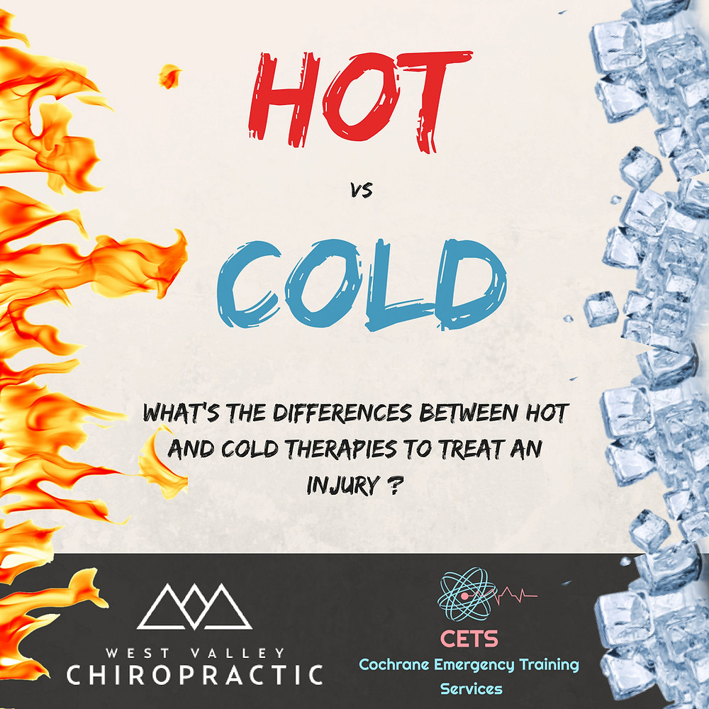 treating sprains, strains, swelling, ice packs, heat therapy