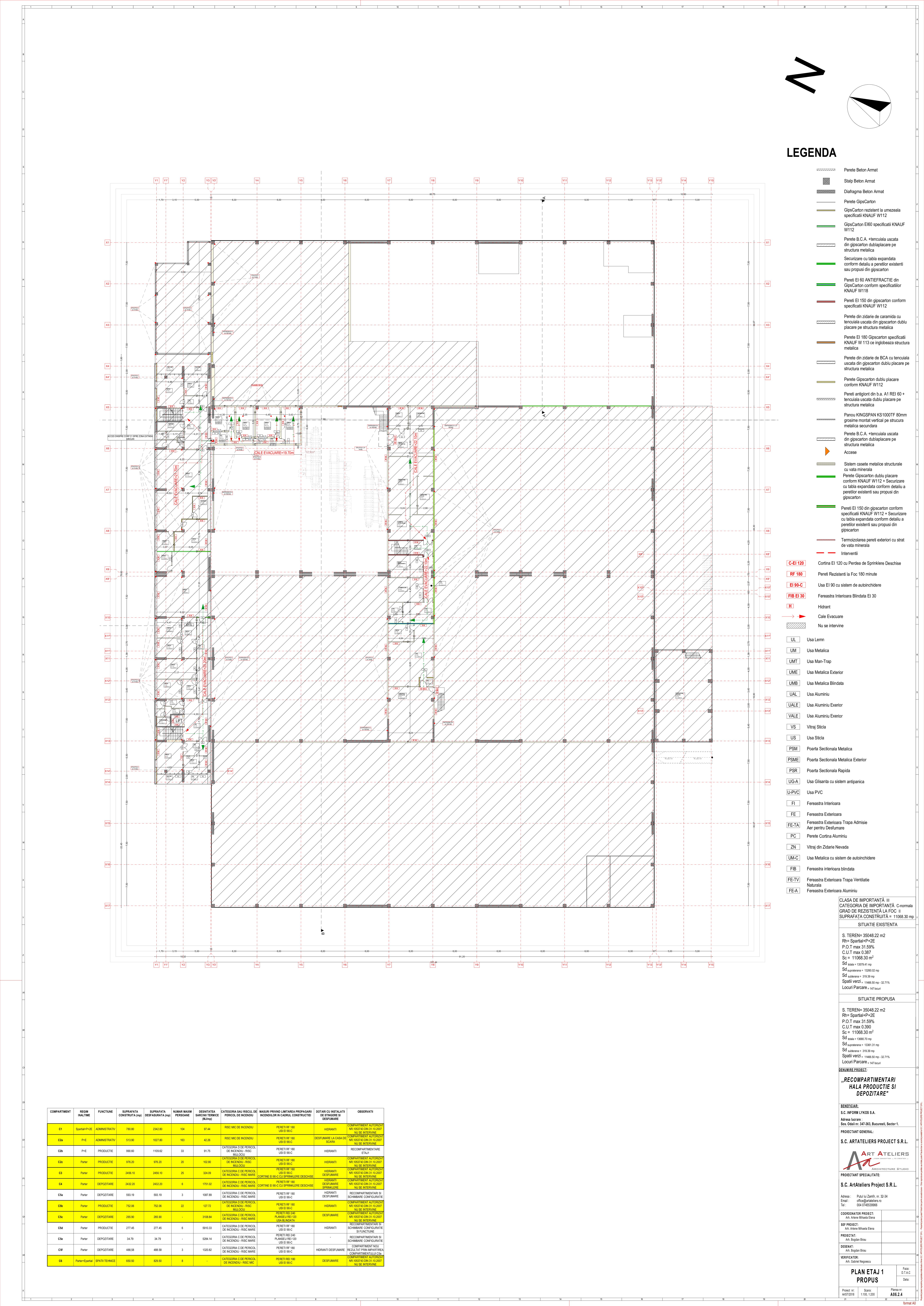A06.2.4-PLAN-ETAJ-1-PROPUS
