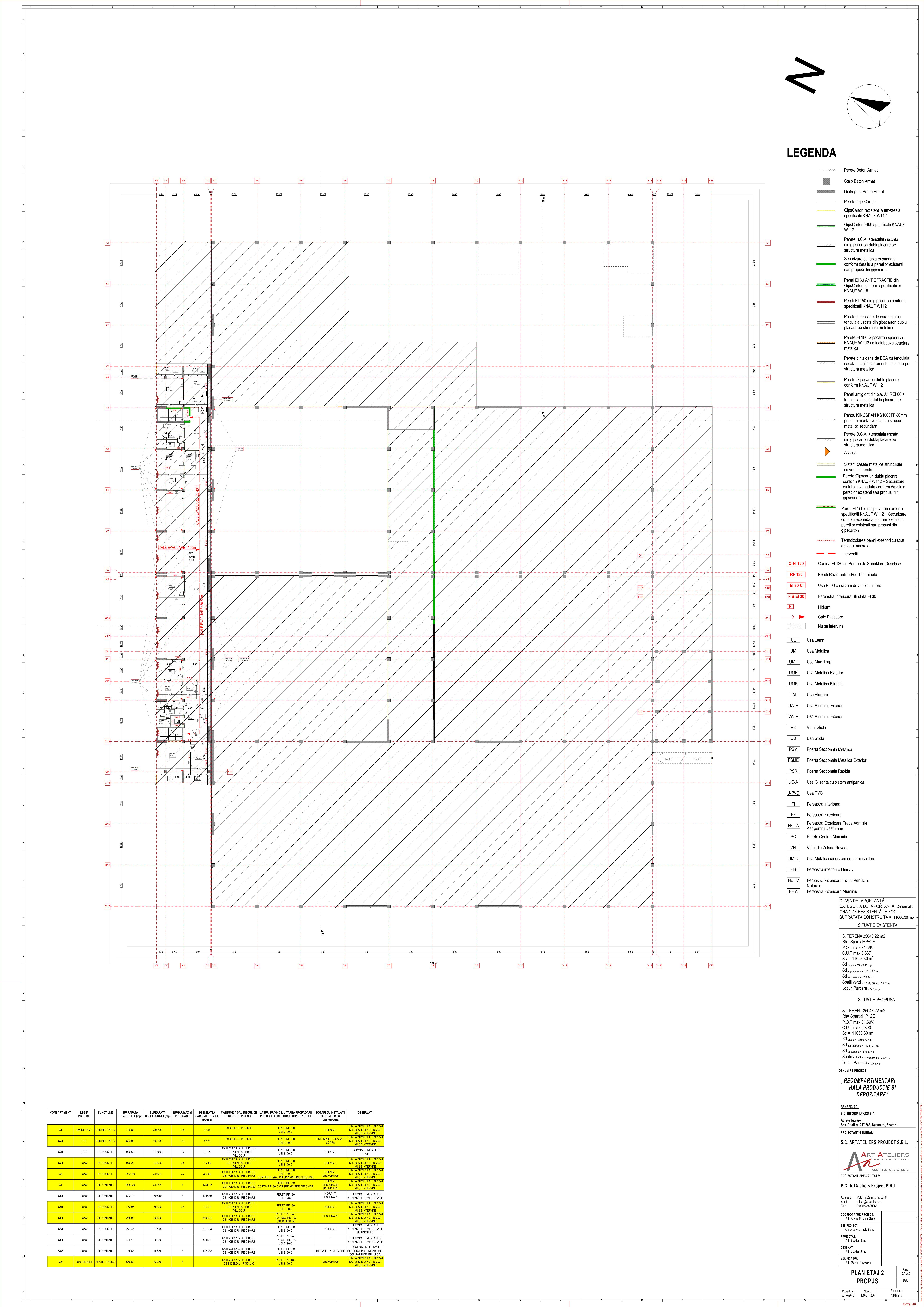 A06.2.5-PLAN-ETAJ-2-PROPUS