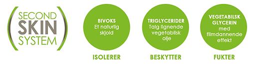 Dermalibour+-Barrier-USP-GrafikNO.png