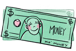 Money  (for AMM article)