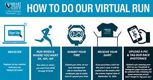 How To Virtual Run copy.jpg