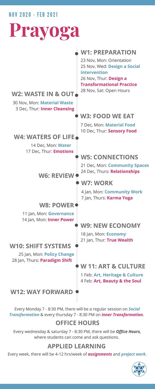 Timetable - Prayoga.png