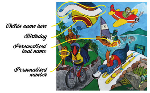 personalised-birthday-art-for-children.j