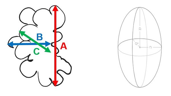 ellipsoid calculation.png