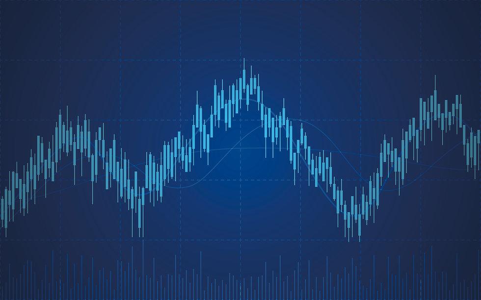 MLT Analytics Price Forecast Chart