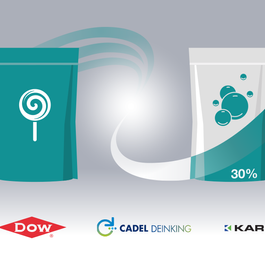 Pouch-to-pouch recycling concept proven by Dow and partners