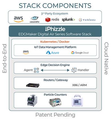 stack-components_v3-01.jpg