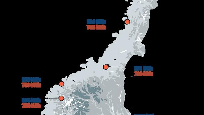 Derfor er solceller mer effektivt i Lofoten enn i Bergen