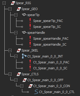 Outliner Hierarchy