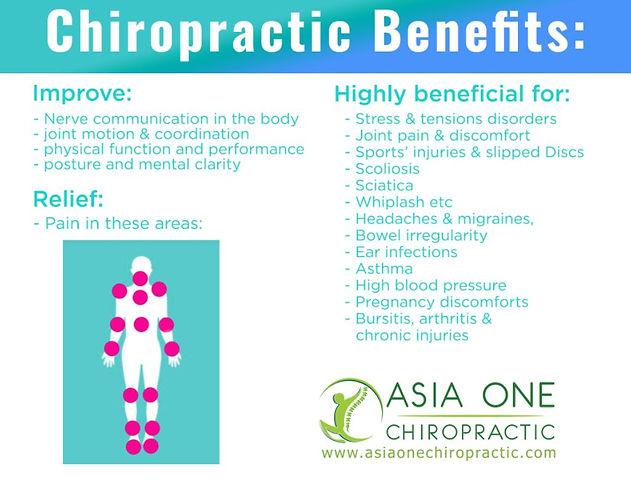 Benefits of Chiropractic.JPG