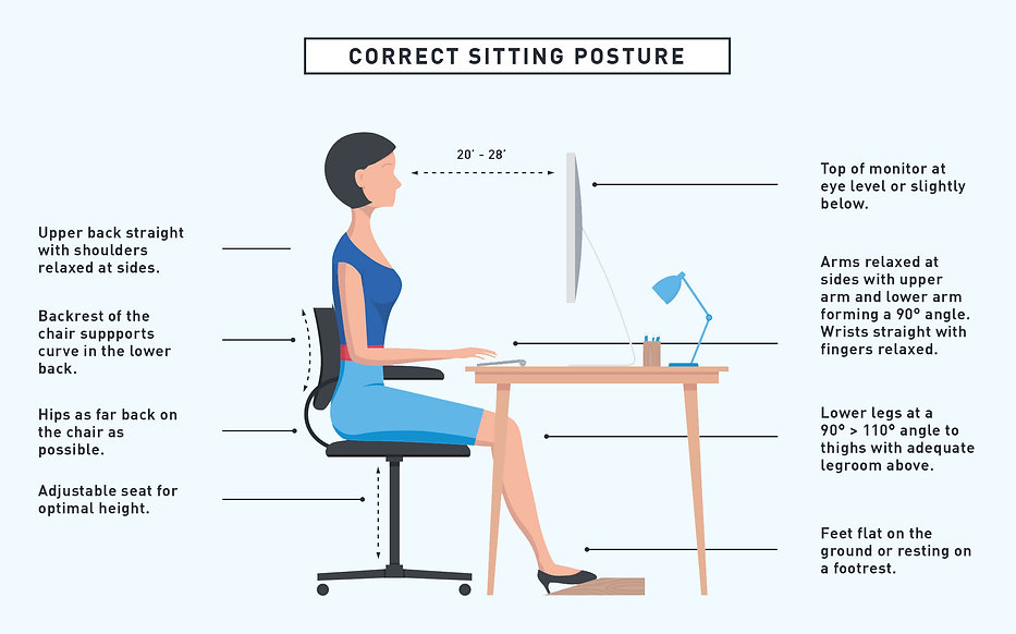 blog_ergonomics-illustration-EN.jpg
