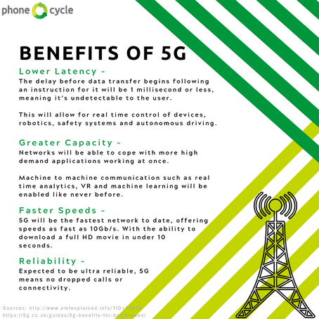 What does 5G mean for you?
