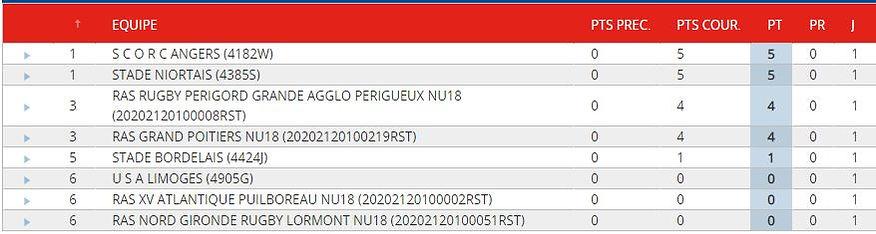 Classement U18.JPG