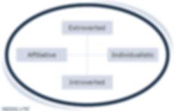 psychological_framework.JPG