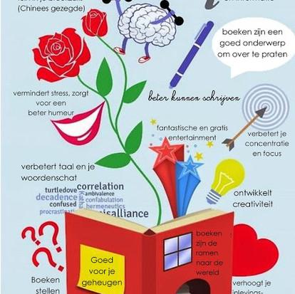 Vijftien voordelen van het lezen