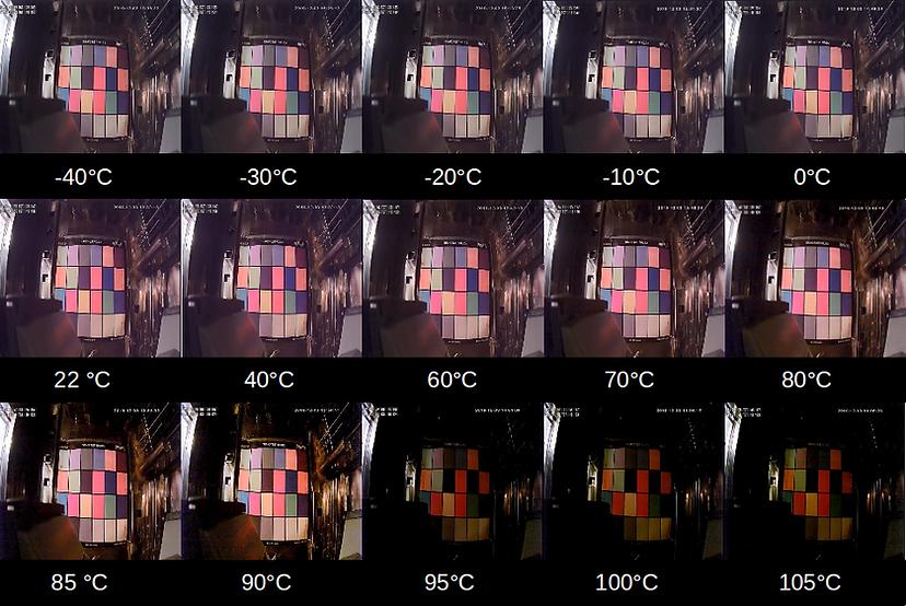 industrial camera high temperature