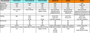 Sony FCB-EX45, Sony FCB-EX47, Sony FCB-EX2200, Sony FCB-EX2700