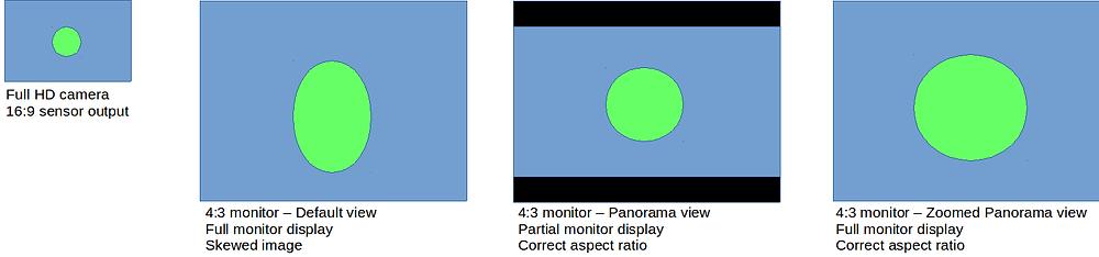 4:3 industrial monitor, high brightness monitor, AHD industrial monitor