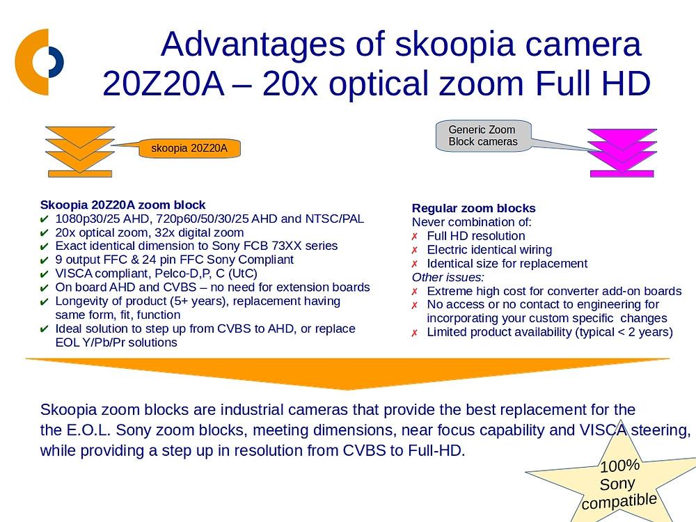 20x optical zoom, AHD/CVBS block camera