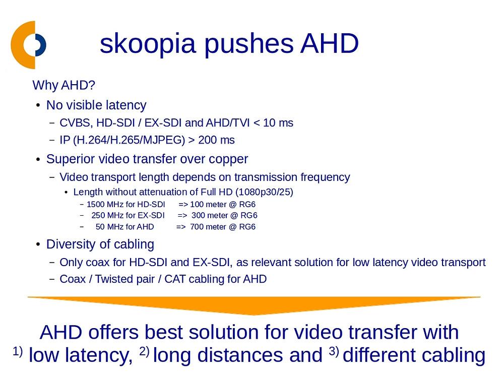 industrial AHD cameras, industrial AHD DVR, industrial AHD monitor