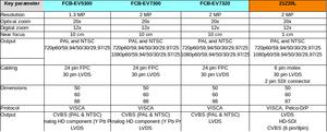 Sony FCB-EV5300, Sony FCB EV7300, Sony FCB EV7320