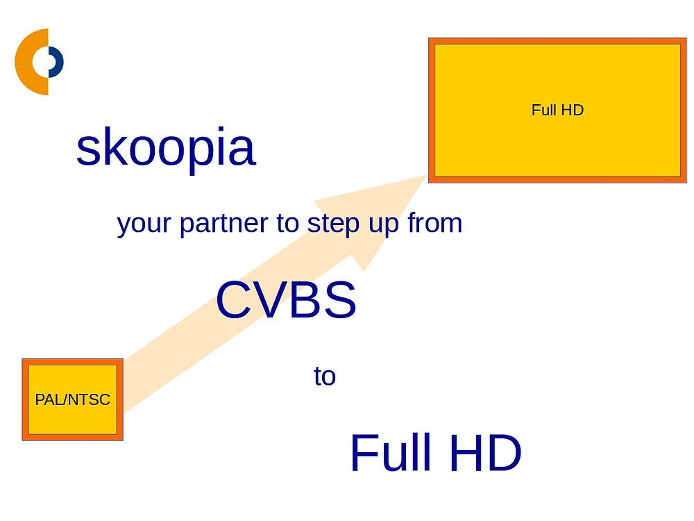 skoopia your partner to step up from CVBS to Full HD