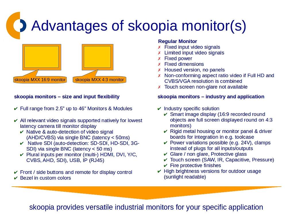 skoopia 4:3 industrial monitor, skoopia industrial AHD/CVBS monitor