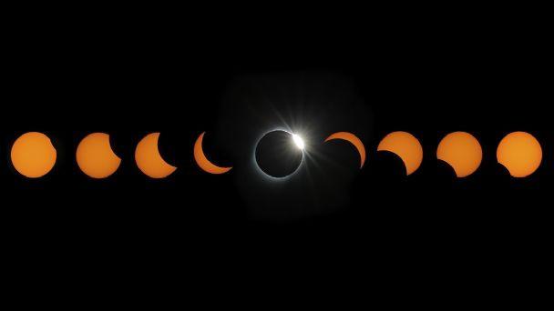 Eclipse Solar en Melipeuco