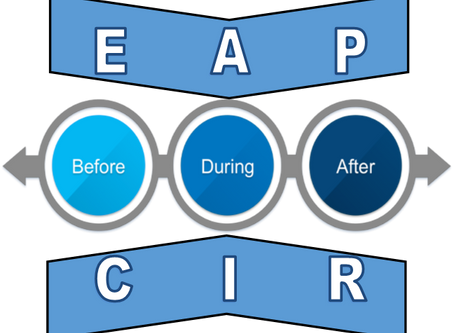 EAP CIR- Before, During and After