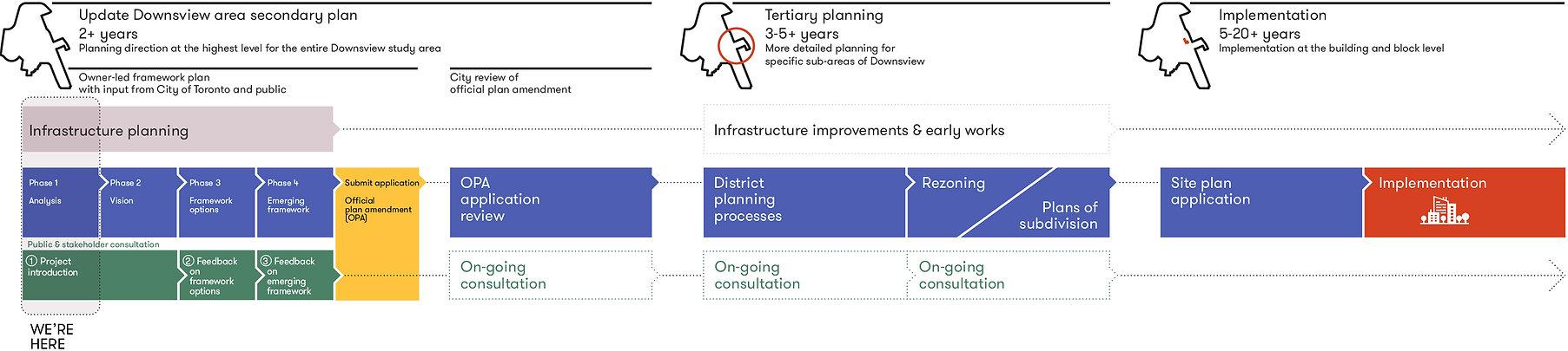 2020-05-04-Diagram_Timeline.jpg