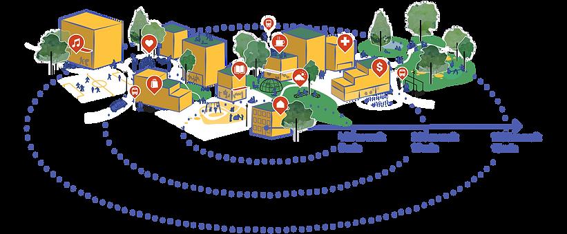 15min-neighbourhood-diagram_SLA.png