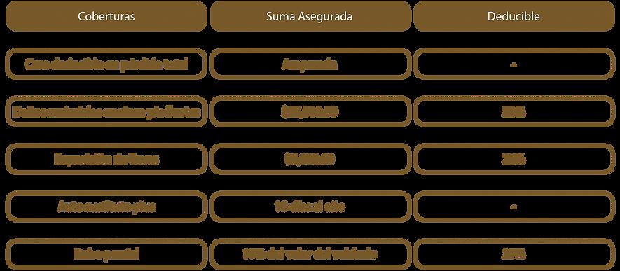 tabla-autos.png