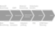 v3_Nachbau_grafik-lohnhersteller_grau.pn