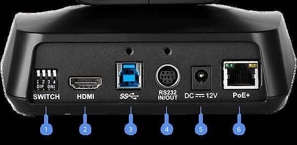 cam 520 pro arka bağlantılar.png